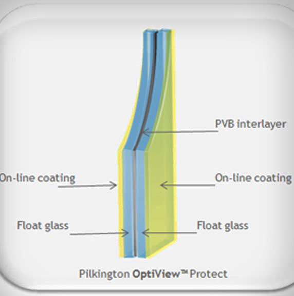 optiview glass