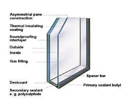 Soundproof Glass Bear Glass A Full Glass Fabricator In Usa